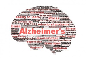Alzheimers word cloud